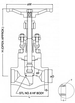 ball valve application globe valve applications wiring